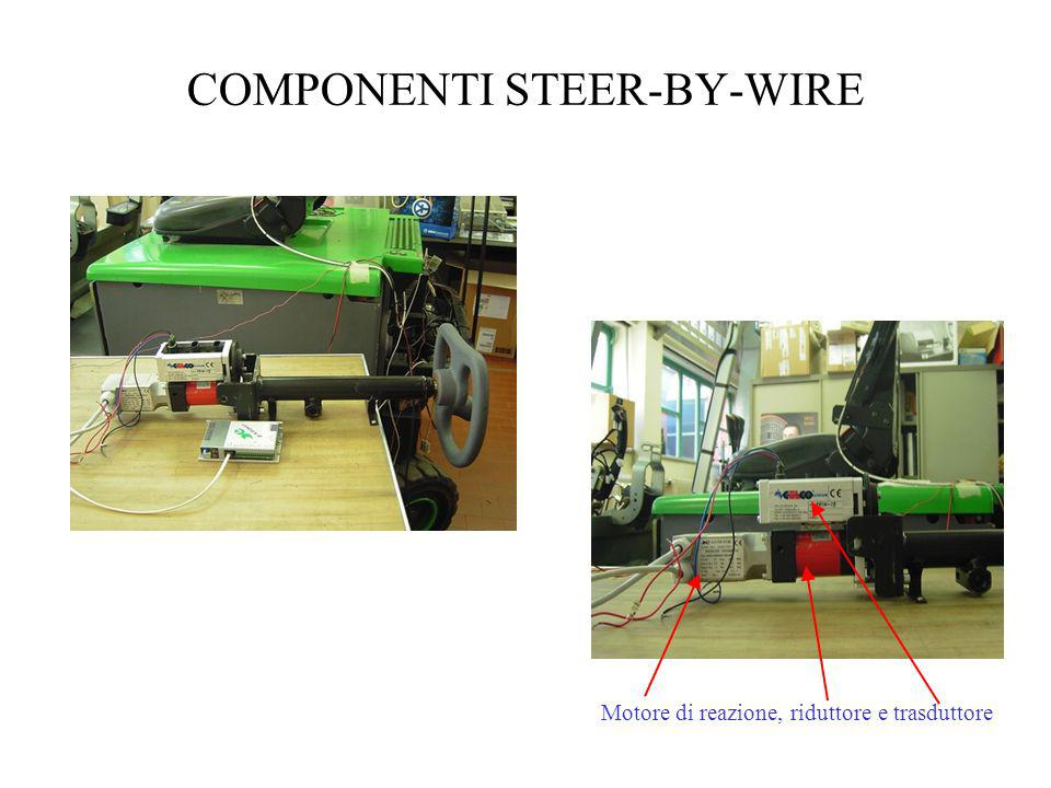COMPONENTI STEER-BY-WIRE