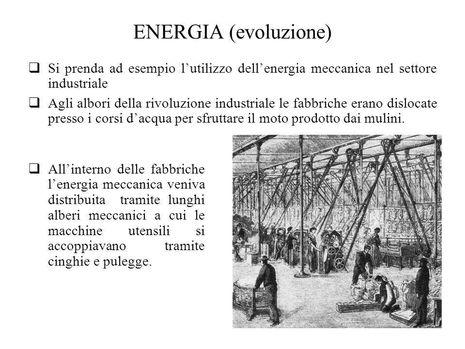ENERGIA (evoluzione) Si prenda ad esempio l'utilizzo dell'energia meccanica nel settore industriale.
