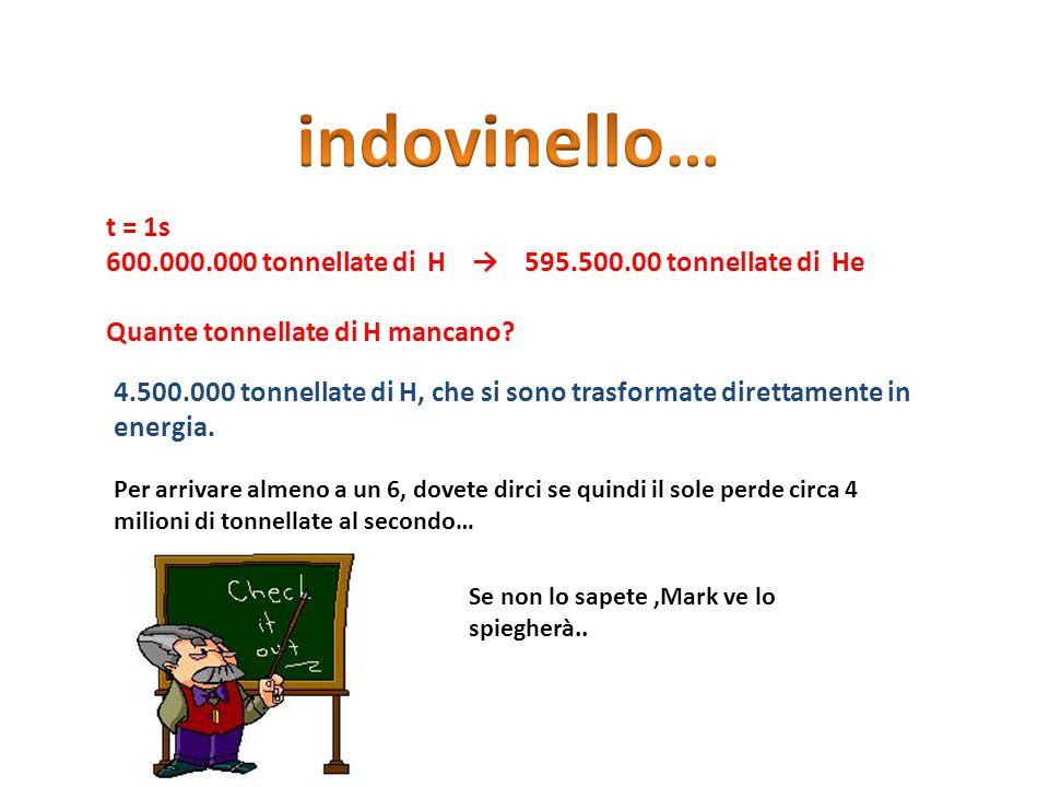 indovinello… t = 1s. 600.000.000 tonnellate di H → 595.500.00 tonnellate di He. Quante tonnellate di H mancano