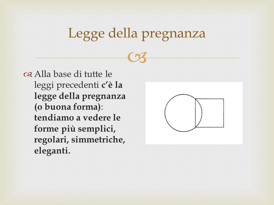 Legge della pregnanza