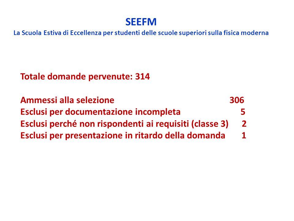 SEEFM Totale domande pervenute: 314 Ammessi alla selezione 306