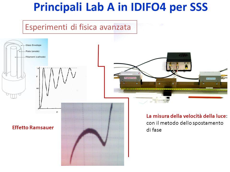 Principali Lab A in IDIFO4 per SSS