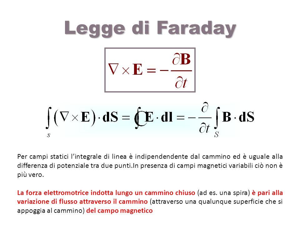 Legge di Faraday