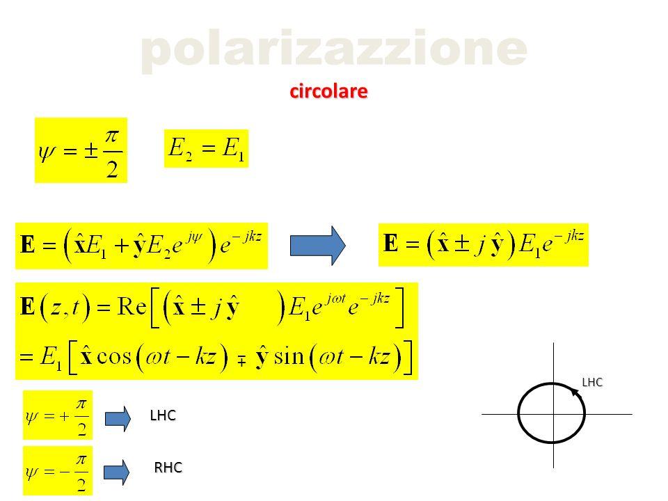polarizazzione circolare LHC ± LHC RHC