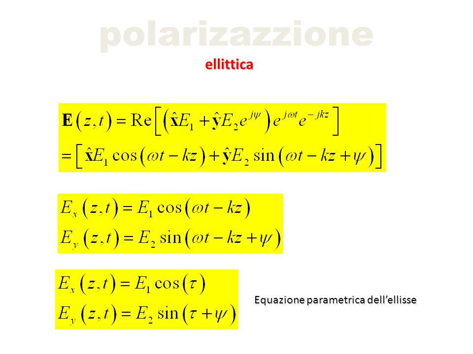 polarizazzione ellittica Equazione parametrica dell'ellisse