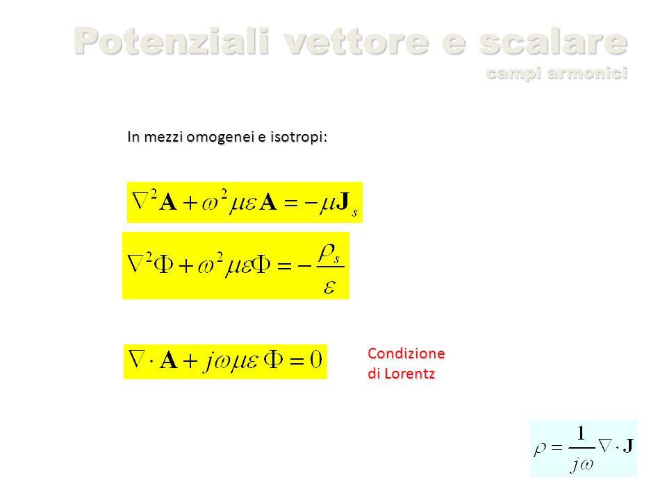 Potenziali vettore e scalare campi armonici