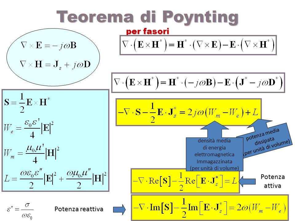 Teorema di Poynting per fasori