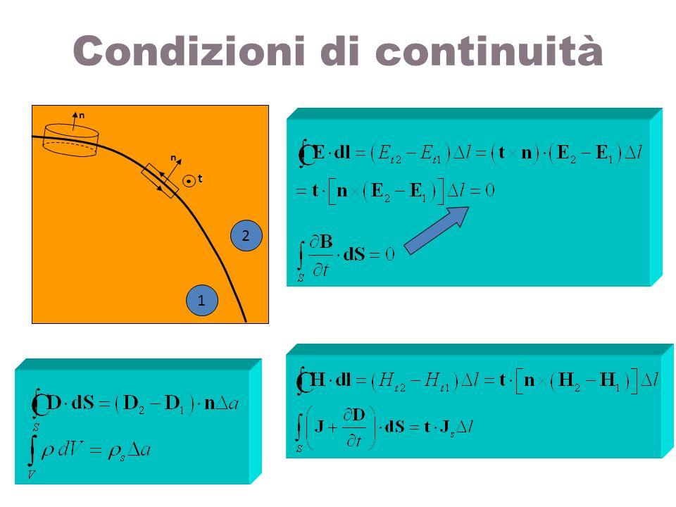 Condizioni di continuità
