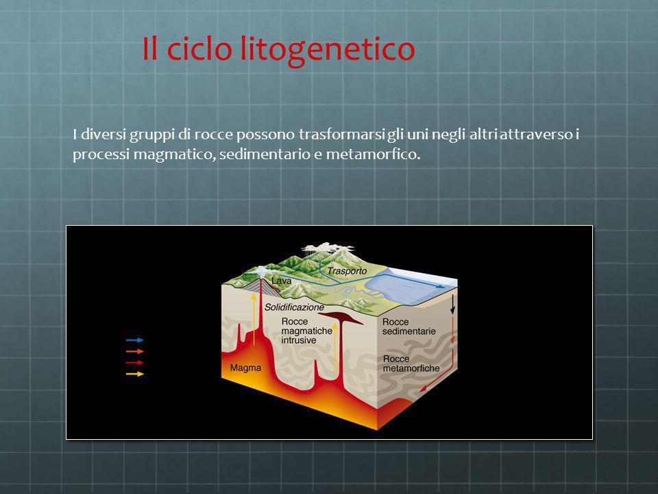 Il ciclo litogenetico I diversi gruppi di rocce possono trasformarsi gli uni negli altri attraverso i processi magmatico, sedimentario e metamorfico.