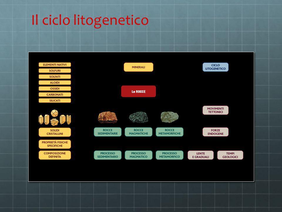 Il ciclo litogenetico
