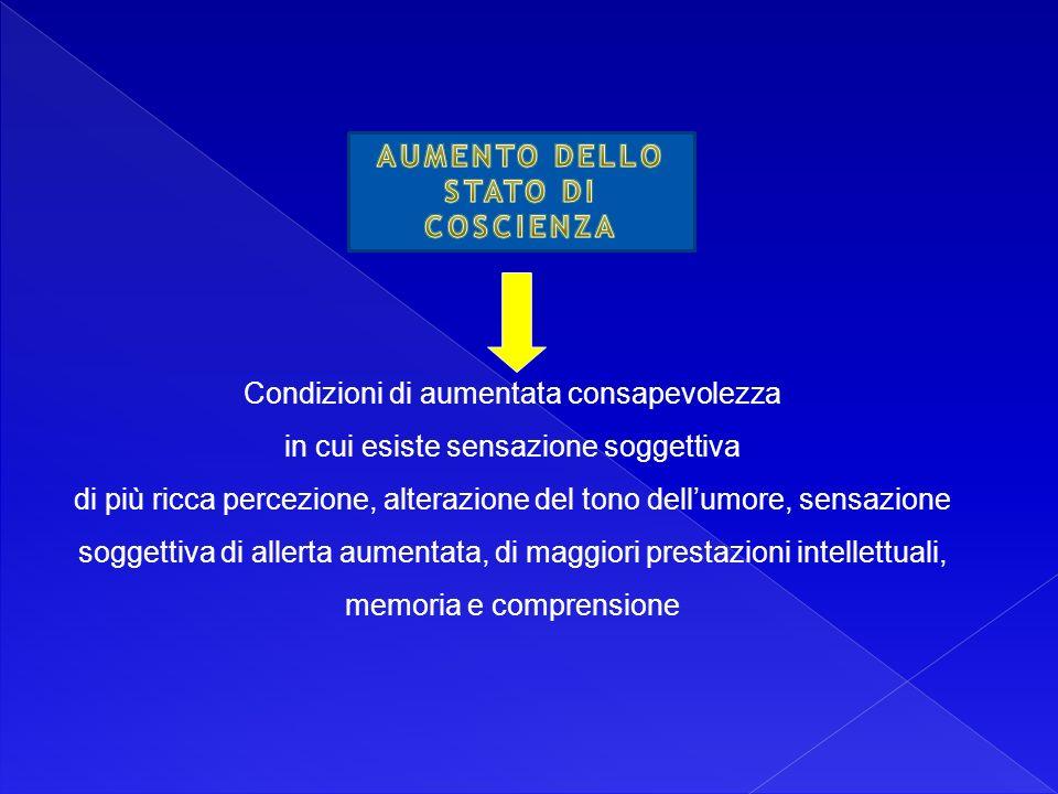 AUMENTO DELLO STATO DI COSCIENZA