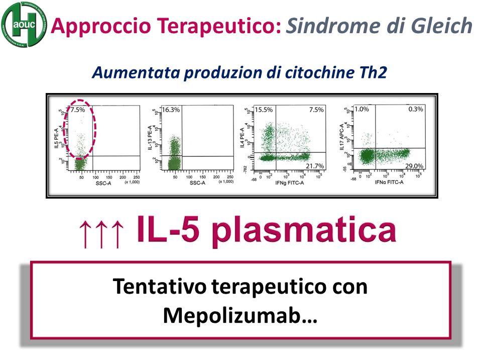 ↑↑↑ IL-5 plasmatica Approccio Terapeutico: Sindrome di Gleich