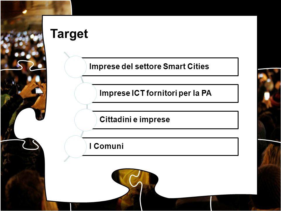 Target Imprese del settore Smart Cities