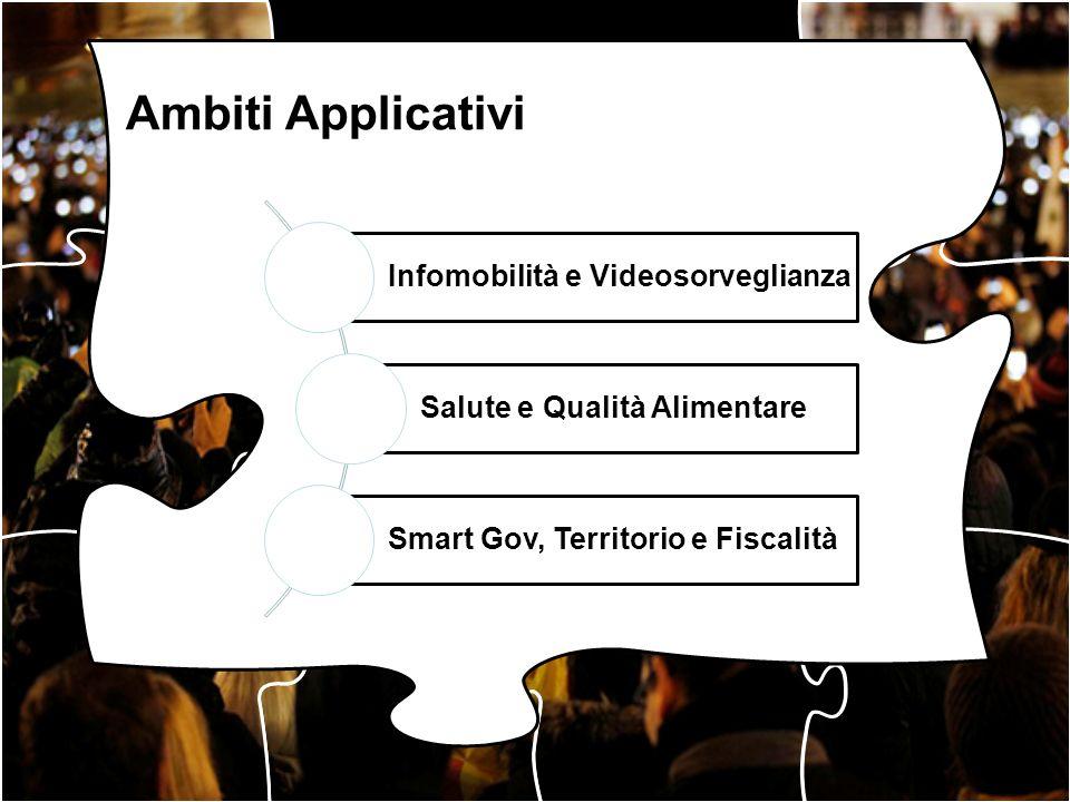 Ambiti Applicativi Infomobilità e Videosorveglianza