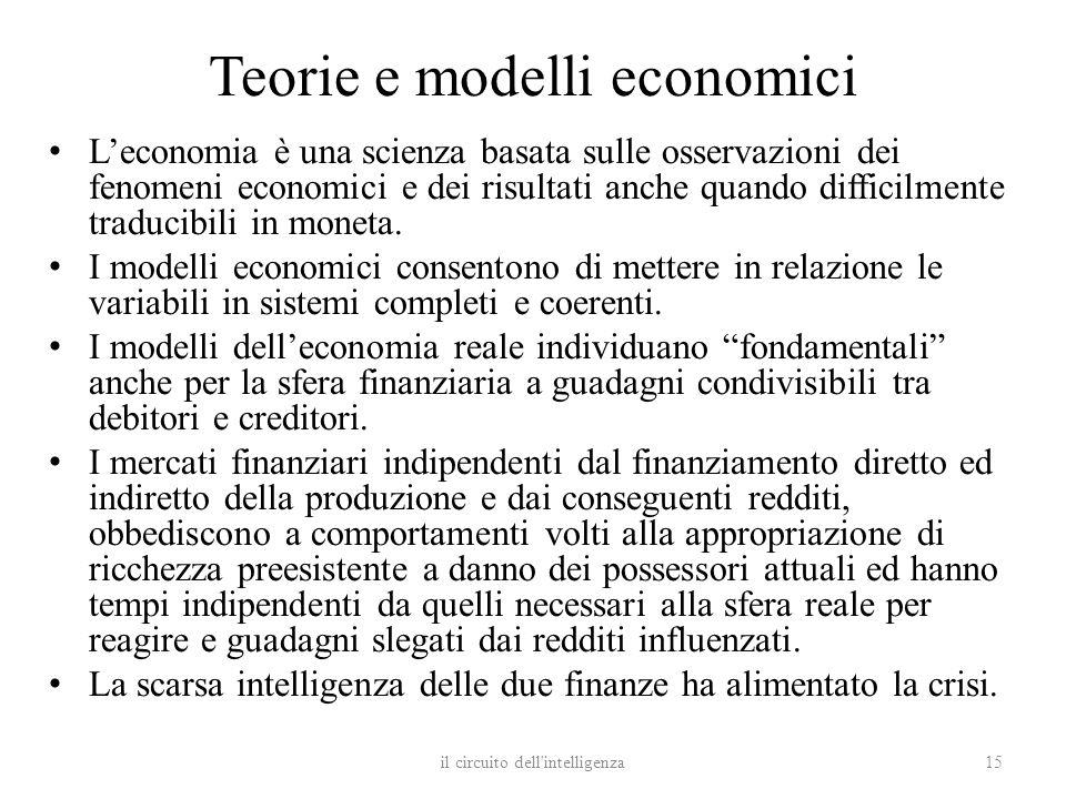 Teorie e modelli economici