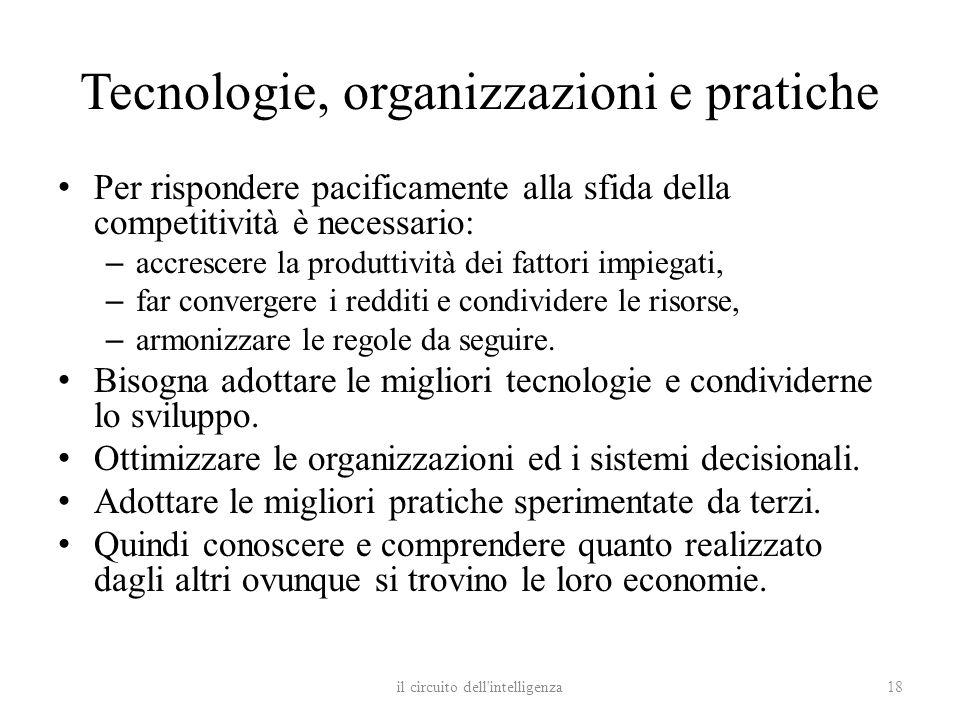 Tecnologie, organizzazioni e pratiche