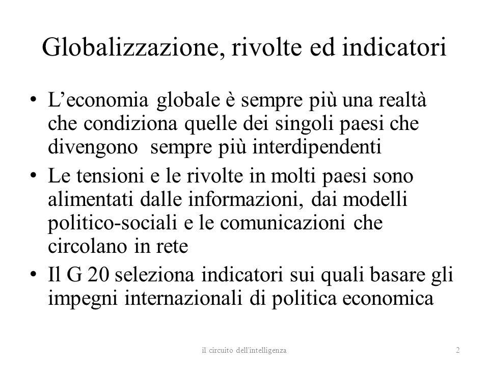 Globalizzazione, rivolte ed indicatori