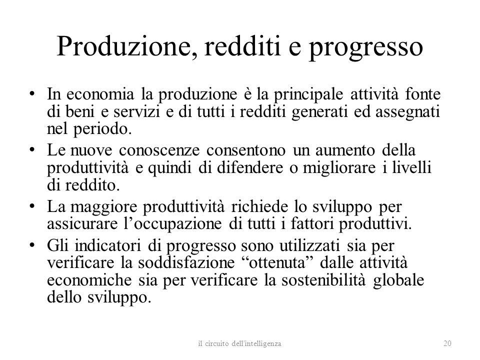 Produzione, redditi e progresso