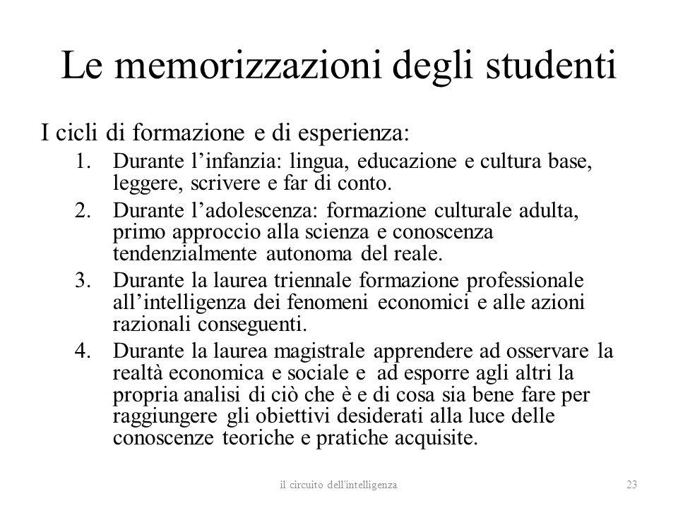 Le memorizzazioni degli studenti