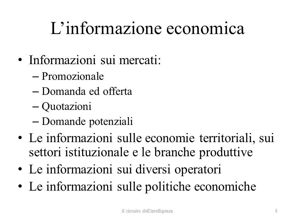 L'informazione economica