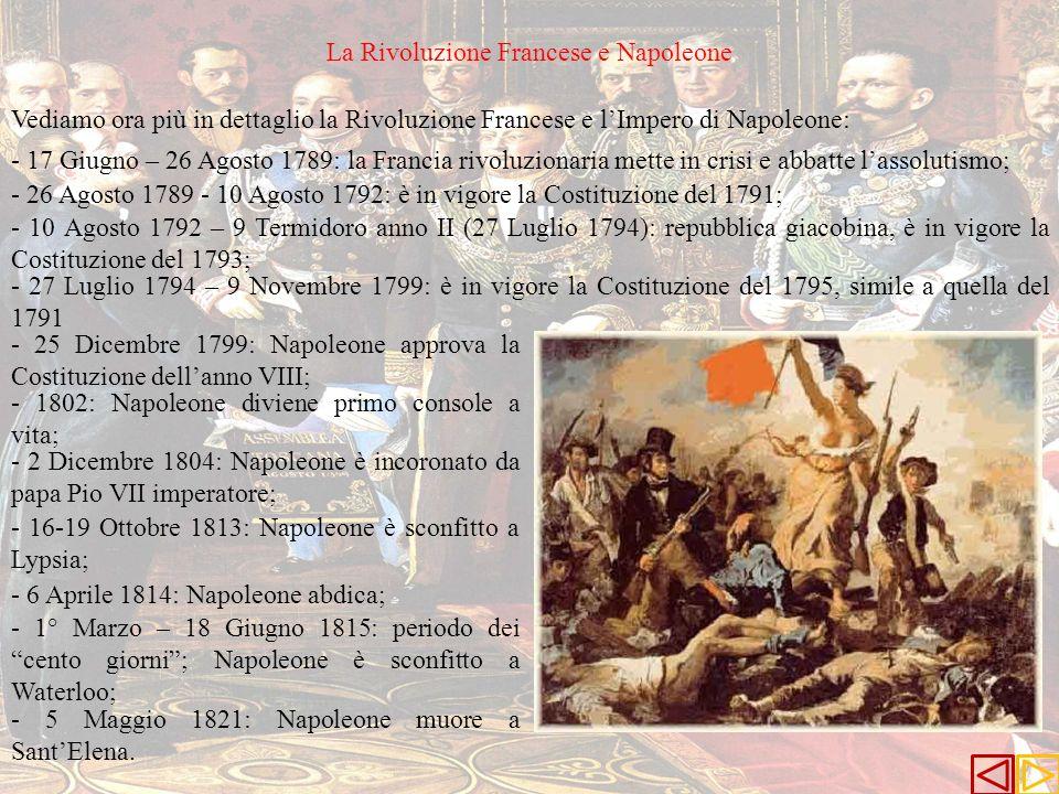 La Rivoluzione Francese e Napoleone