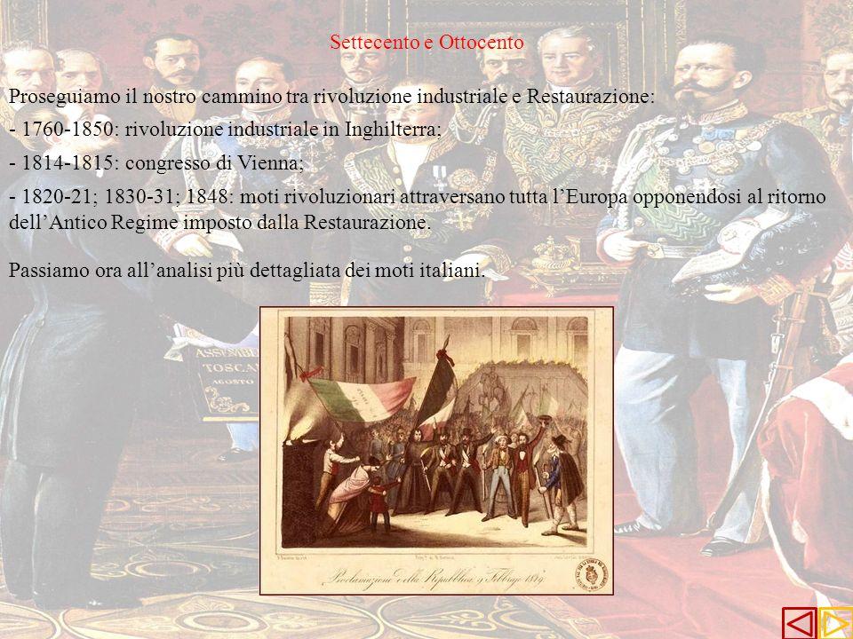 Settecento e Ottocento