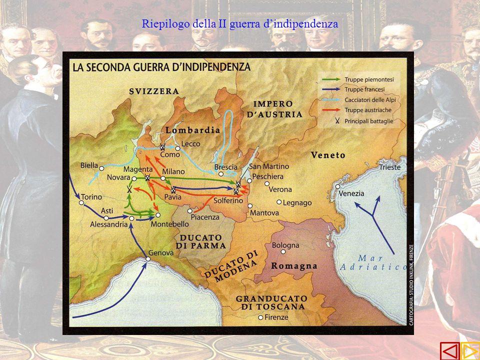 Riepilogo della II guerra d'indipendenza