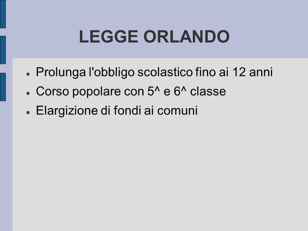 LEGGE ORLANDO Prolunga l obbligo scolastico fino ai 12 anni
