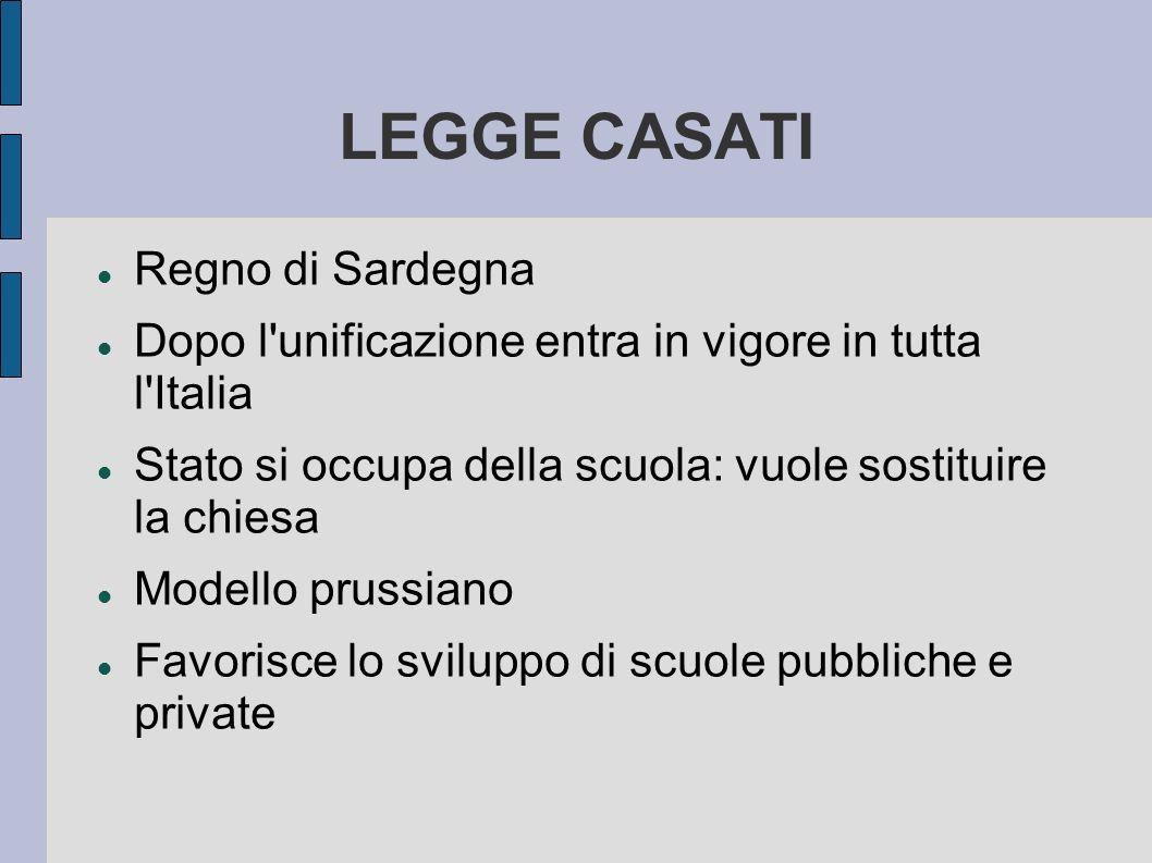 LEGGE CASATI Regno di Sardegna