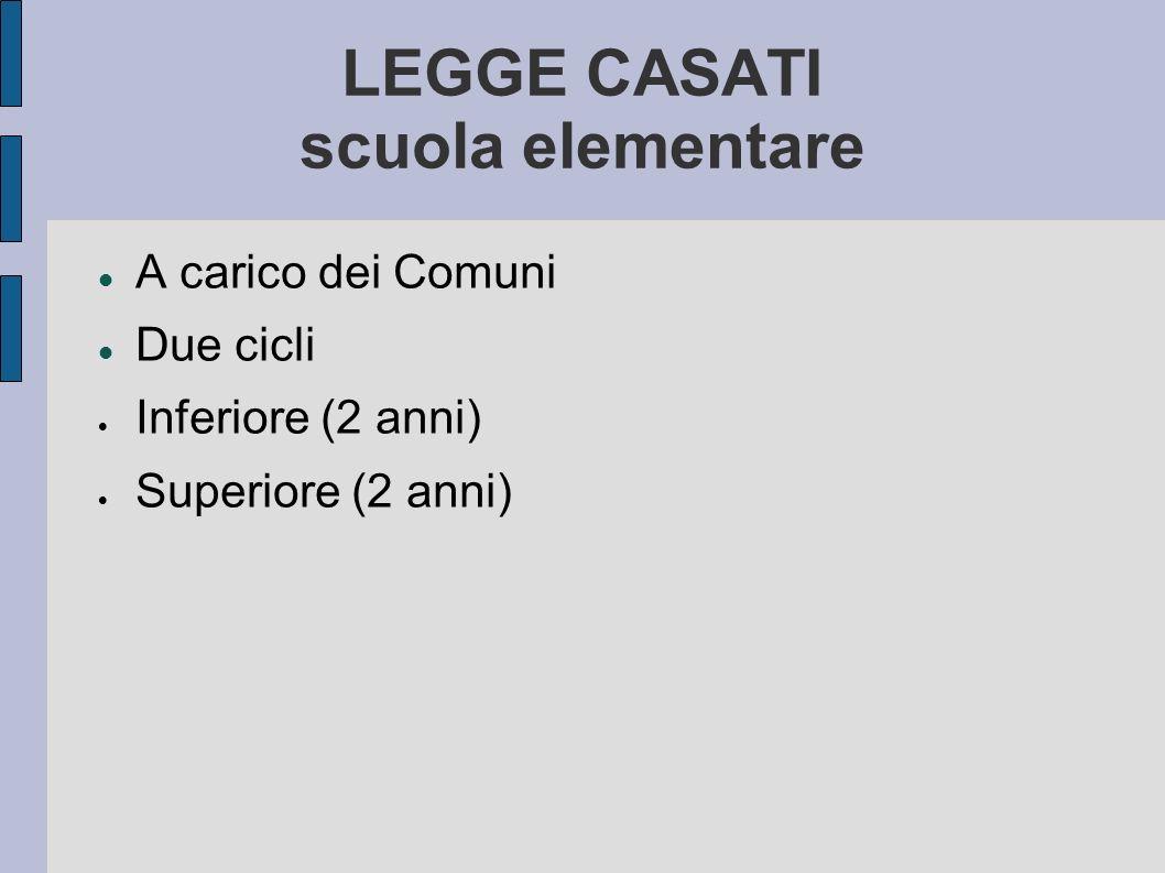 LEGGE CASATI scuola elementare