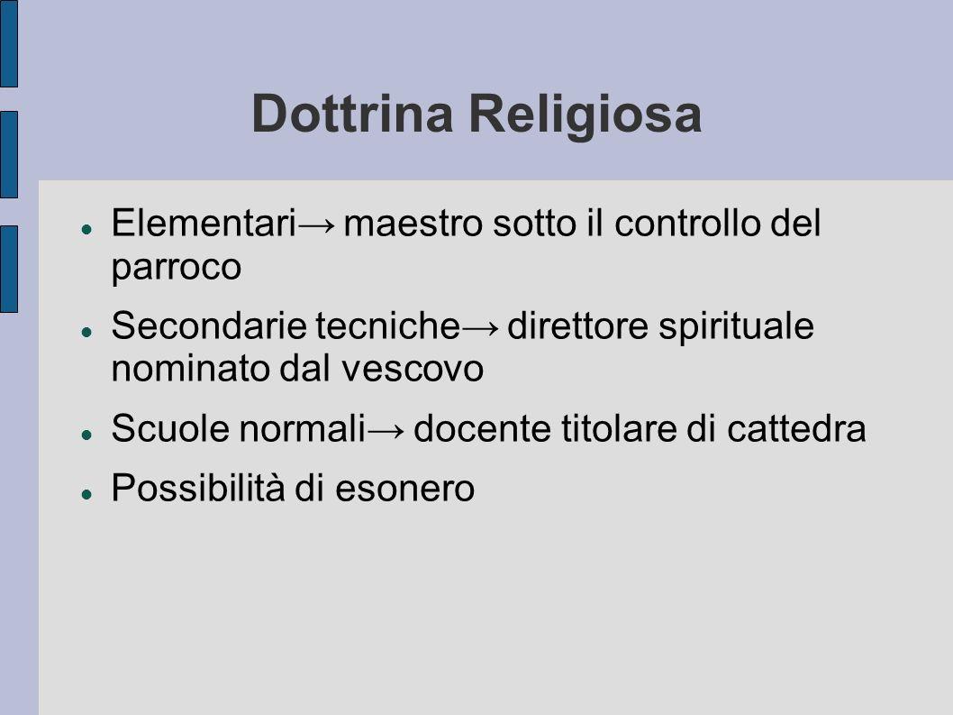 Dottrina Religiosa Elementari→ maestro sotto il controllo del parroco