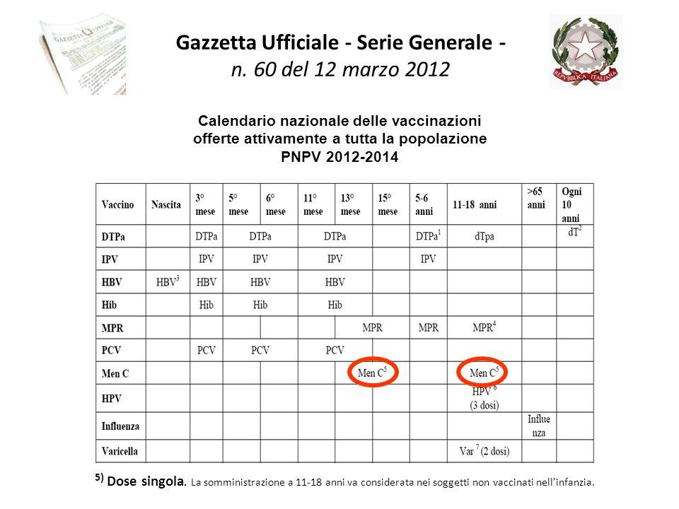 Gazzetta Ufficiale - Serie Generale -