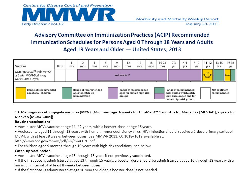 Advisory Committee on Immunization Practices (ACIP) Recommended Immunization Schedules for Persons Aged 0 Through 18 Years and Adults Aged 19 Years and Older — United States, 2013