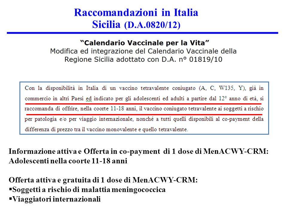 Raccomandazioni in Italia Sicilia (D.A.0820/12)