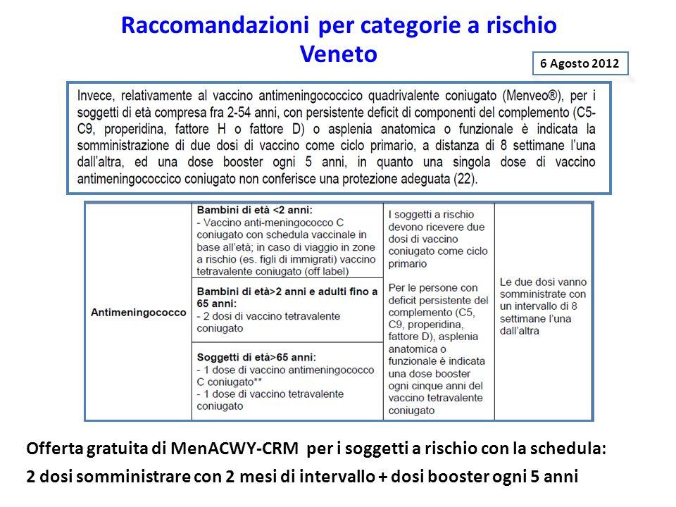 Raccomandazioni per categorie a rischio Veneto