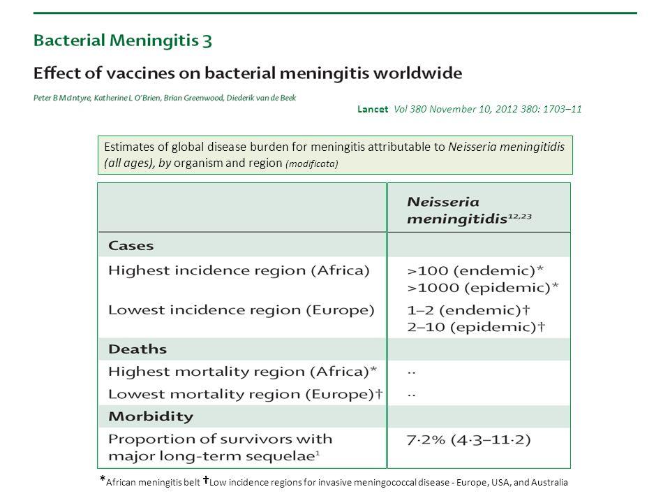 Lancet Vol 380 November 10, 2012 380: 1703–11