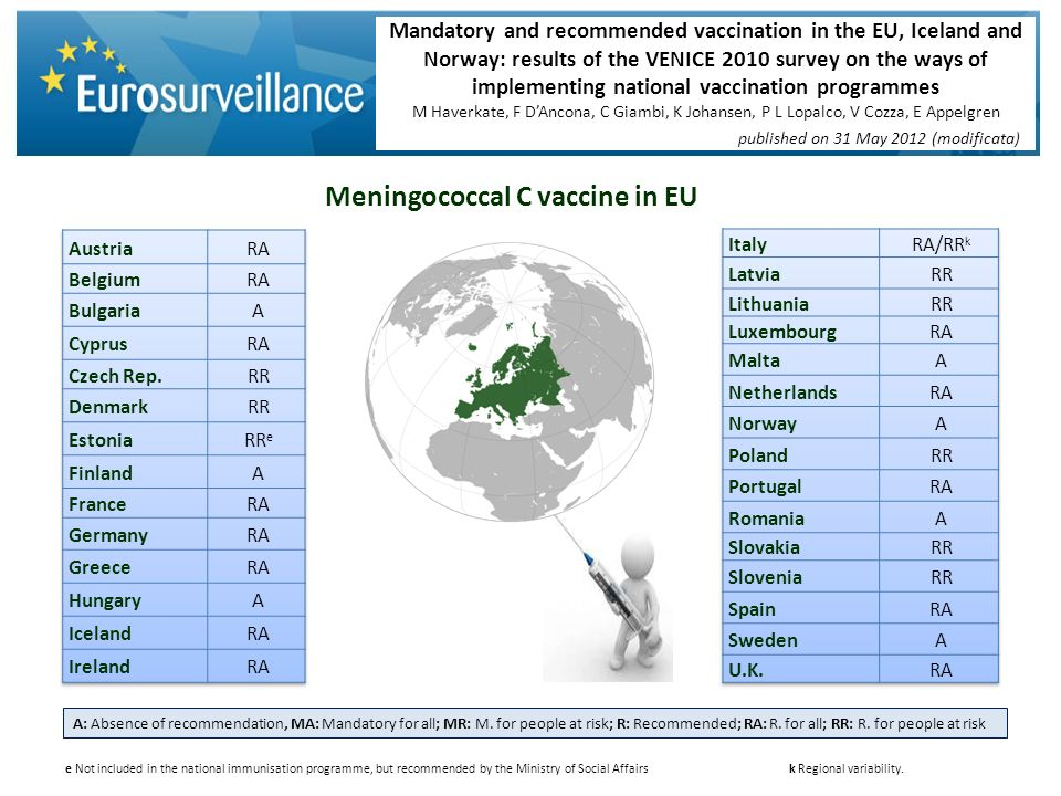 Meningococcal C vaccine in EU
