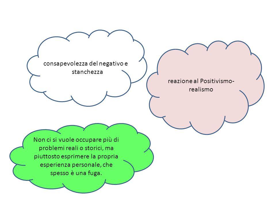 reazione al Positivismo-realismo