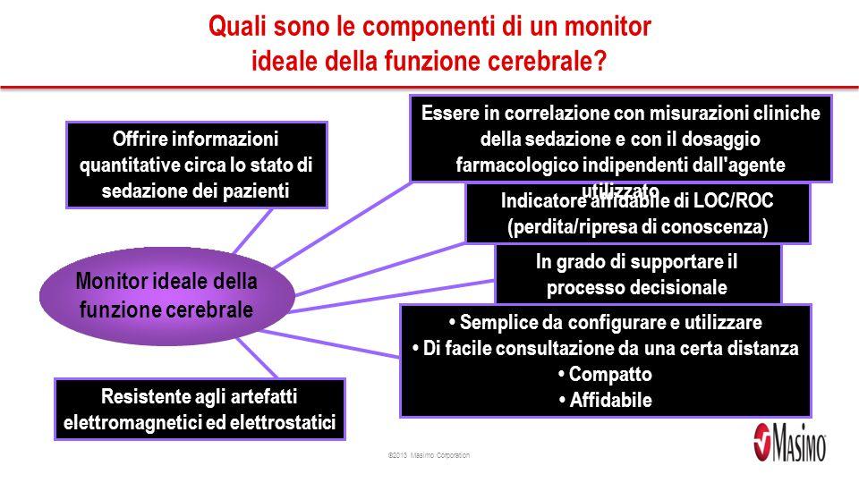 Quali sono le componenti di un monitor ideale della funzione cerebrale
