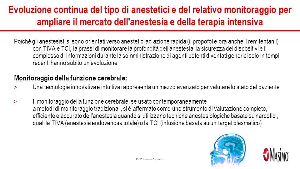 Evoluzione continua del tipo di anestetici e del relativo monitoraggio per ampliare il mercato dell anestesia e della terapia intensiva