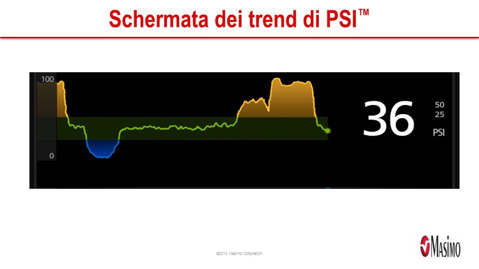 Schermata dei trend di PSI™