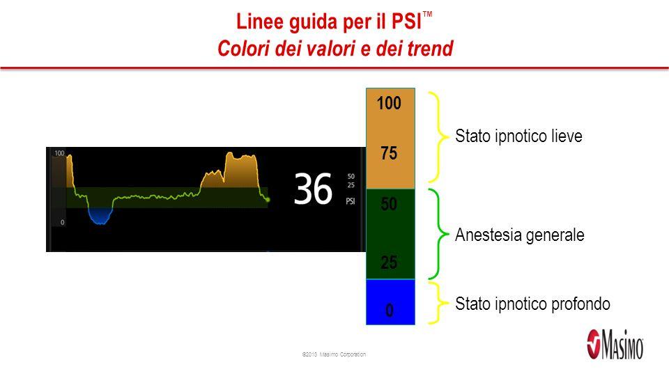 Linee guida per il PSI™ Colori dei valori e dei trend