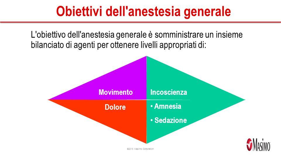 Obiettivi dell anestesia generale
