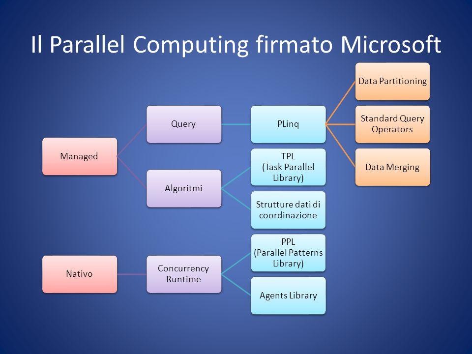 Il Parallel Computing firmato Microsoft