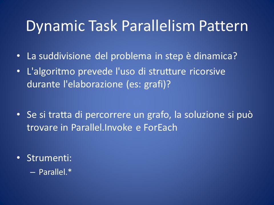 Dynamic Task Parallelism Pattern