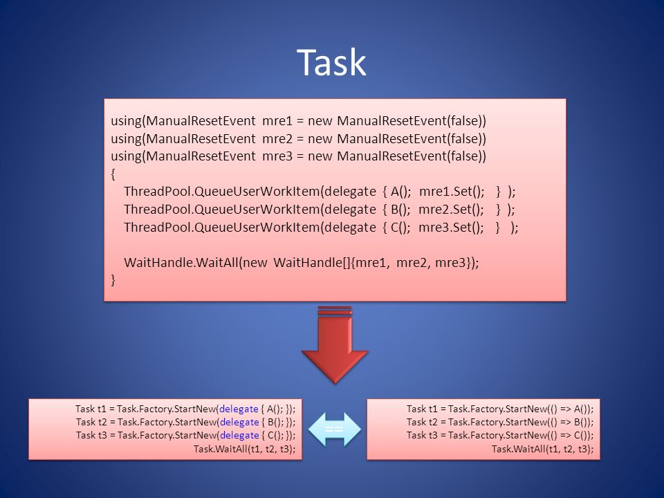 Task == using(ManualResetEvent mre1 = new ManualResetEvent(false))