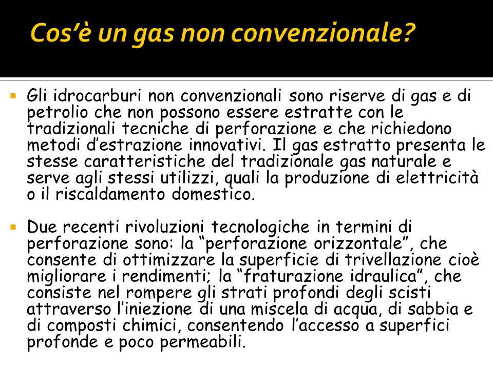 Cos'è un gas non convenzionale