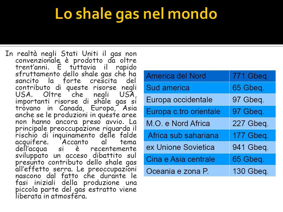 Lo shale gas nel mondo