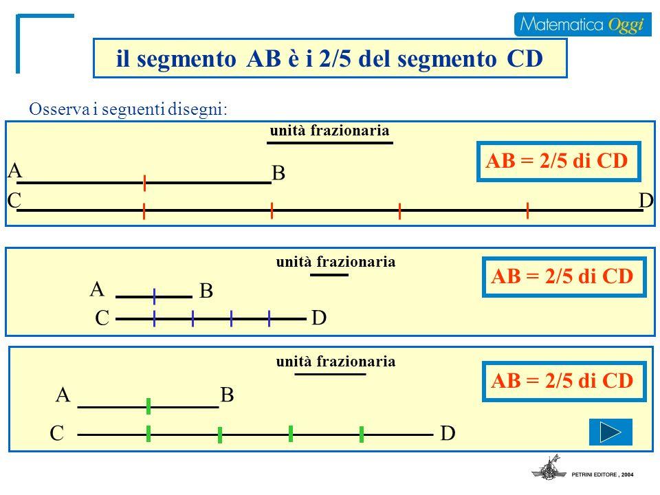 il segmento AB è i 2/5 del segmento CD