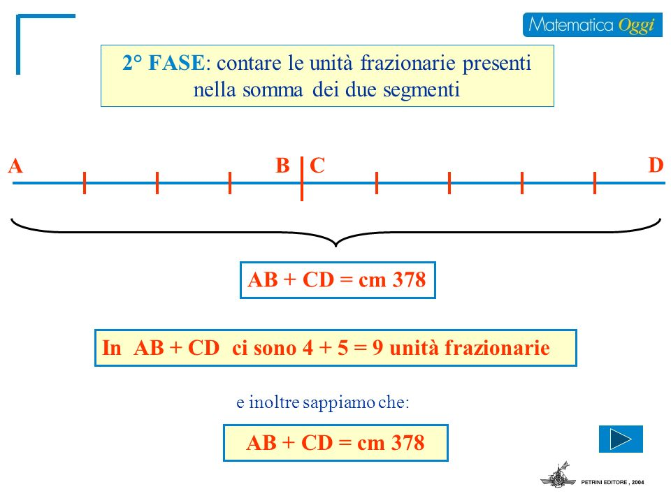 In AB + CD ci sono 4 + 5 = 9 unità frazionarie